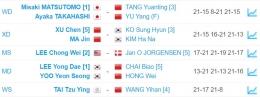 Hasil final Indonesia Open 2016/gambar dari @badmintonupdates
