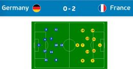 Line-Ups kedua negara. screenshot situs resmi uefa www.uefa.com
