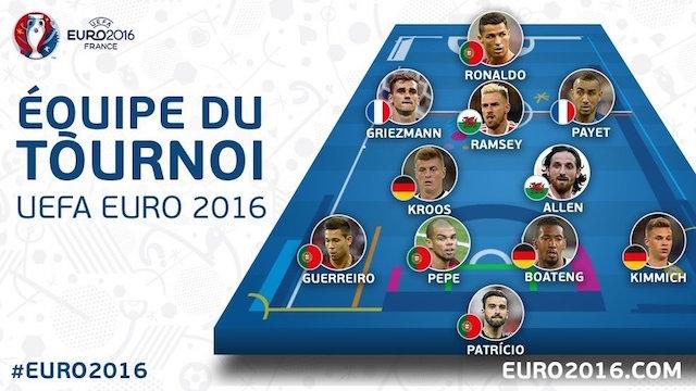 Sumber Gambar: euro2016.com