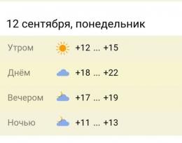 Suhu di kota Moscow, pada 10 Dzulhijah 1437 H