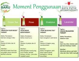 Sumber: Materi Kayu Putih Aromatherapy