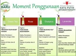 Foto dari Product Knowledge Kayu Putih Aromatherapy