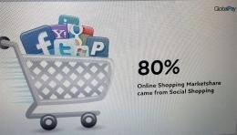 Menurut Global Pay, 80& kegiatan online shopping berasal dari Social Shopping. (foto: diambil dari slide UANGKU Nangkring Kompasiana)