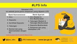 jenis - jenis simpanan yang dijamin LPS
