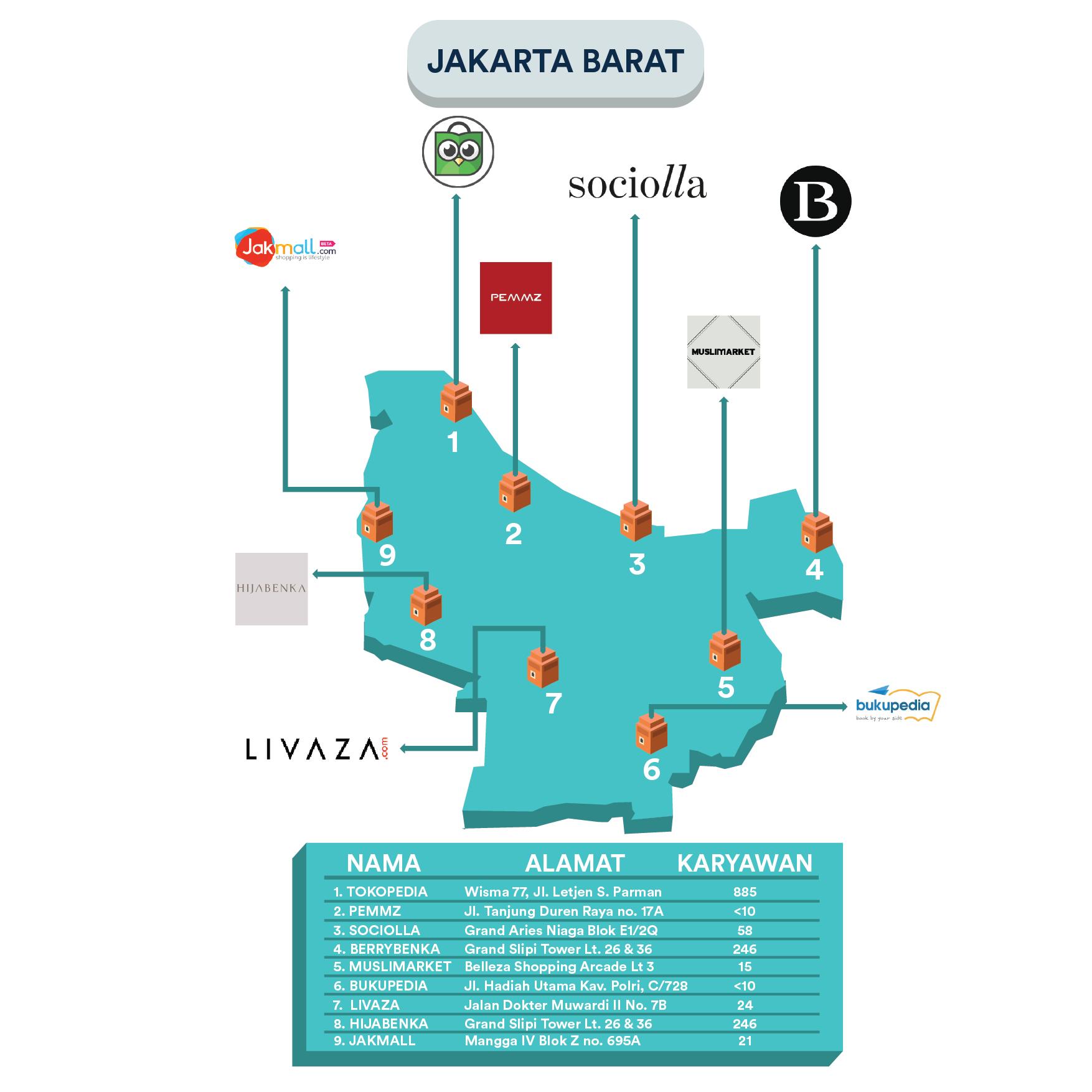 Jakarta Barat