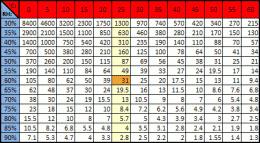 Tabel RH dan C (sumber: vcc2gnd.com)