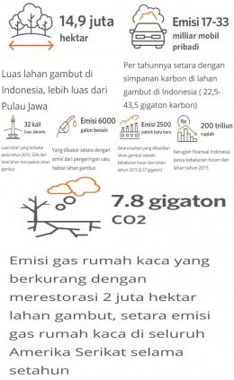 Statistik : www.pantaugambut.id
