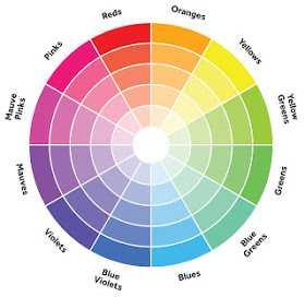 Lingkaran warna ( sumber google)