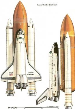 Sumber Gambar: Arsip NASA