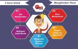 Ilustrasi infografis http://onesulsel.id