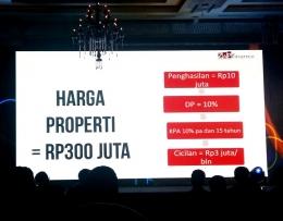 Contoh implementasi dalam membeli properti