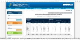screenshot, tabel penduduk bali menurut agama yang dianut hasil sensus penduduk 2010 bps