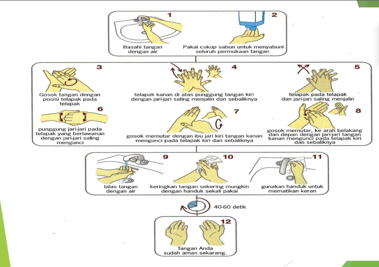 Deskripsi : Hand Wash, cuci tangan dengan air mengalir dan sabun I Sumber Foto : dokpri