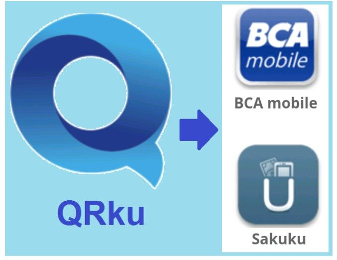 Transfer uang makin mudah dengan QRku (Sumber: bca,co,id)