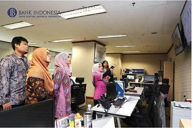 Sumber: Bank Indonesia