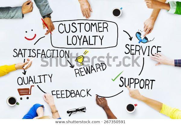 Customer Satisfaction   Ilustrasi gambar : www.shutterstock.com