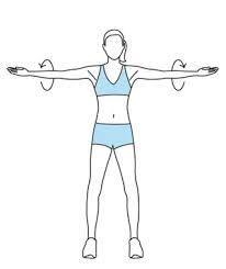 Deskripsi : contoh gerakan Arm Rotation I Sumber Foto : fisioterapi