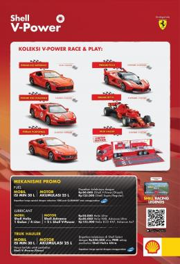 model mobil Ferrari yang bisa kita miliki (dok.Shell.co.id)