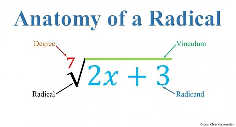 sumber : Crystal Clear Mathematics