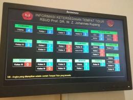 Contoh display tempat tidur elektronik di RSUD Prof. Dr. W.Z. Johannes, Kupang, NTT (Sumber: jamkesnews.com).
