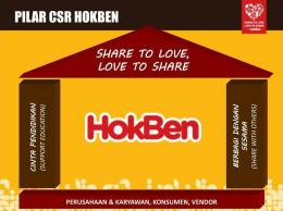 Gambar milik HokBen