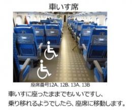 Lokasi khusus untuk kursi roda, di beberapa gerbong di kereta Shinkansen ke luar kota Dokumentasi pribadi