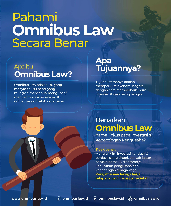 Foto Artikel Kawal Omnibus Law Supaya Rakyat Tak Semakin Galau Kompasiana Com