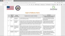 Rubrik Refleksi yang dikeluarkan oleh AE E-Teacher Program US