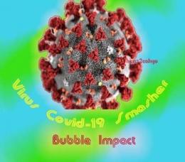 Dokpri: Bubble Corona Impact