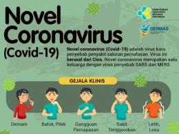 gejala klinis virus Corona www.covid19.go.id