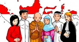 Keberagaman Hidup Beragama dan Saling Toleransi ( Sumber : dutadamaisumaterabarat.id)