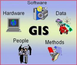 Komponen-komponen SIG (Sumber: www.seputarilmu.com)