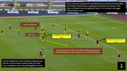 Pergerakan Soucek kala mencetak gol ke gawang Watford. (Foto: Savage Football)