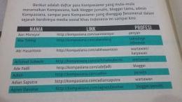Daftar sebagian Kompasioner awal berdasarkan buku KEWB/Dokpri: Nursalam AR