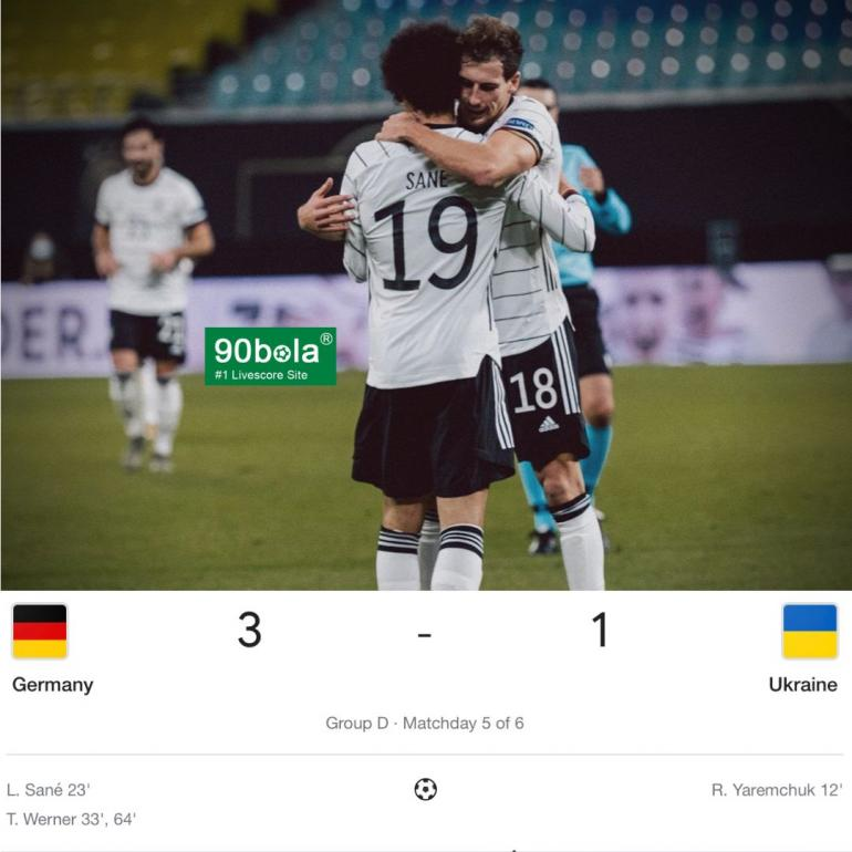 Hasil Uefa Nation League image from instagram 90bola