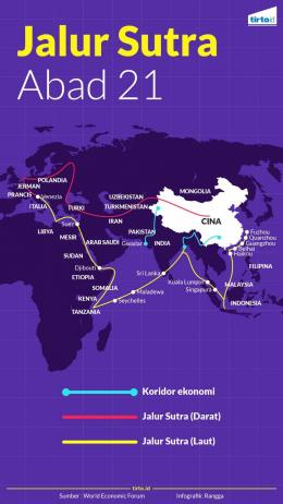 Gambar 2. Skema Jalur Sutra Cina Abad 21.