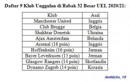 Klub dari UEL yang dipilih di sini berdasarkan torehan poin lebih dari 13 poin (pertimbangan versi penulis). Gambar: Dokumentasi Deddy HS