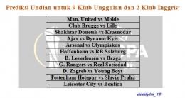 Kemungkinan di antara undian babak 32 besar Liga Europa. Gambar: Dokumentasi Deddy HS