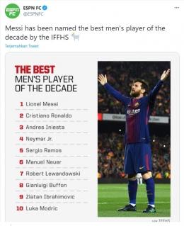 Bidik layar 10 Pemain Pria Terbaik Dekade 2011-2020 versi IFFHS (Sumber: Twitter/@ESPNFC)