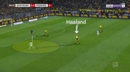 Haaland terus menekan lawan usai kehilangan ball possession.   Diolah dari wyscout via talksport.com