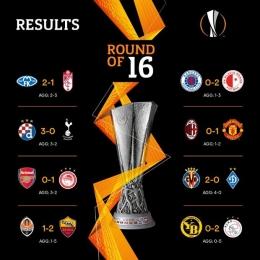 Hasil babak 16 besar Liga Europa. | Foto: Twitter @idextratime