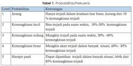 buku Manajemen Risiko Pasar Modal (ISO 31000: 2018) edisi dua Dr. Embun Prowanta, MM, CSA, CRP, CFP