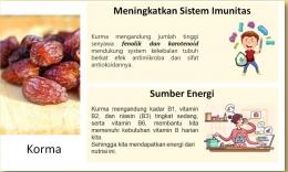 Infografis manfaat korma dari PK KOJIMA -- Kompasiana.pptx.pdf