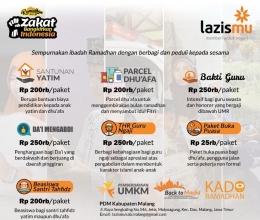 program layanan zakat/infaq berbasis digital di Lazismu (dok/ilustrasi)