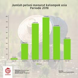 Sumber : goodnewsfromindonesia.id