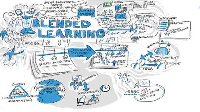 Ilustrasi Blended Learning (Sumber: mditack.co.id)