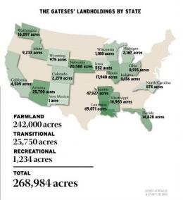 Bill Gates map. (gambar dari sustainable investment)