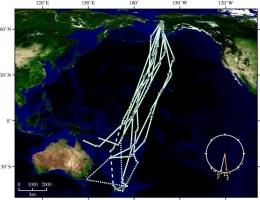 Sistem navigasi burung bar-tailed godwit yang sangat akurat dan berkesuaian dengan sistem trasmiter satelit. Sumber: Gill et al (2008)