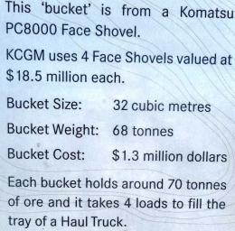 Daftar harga peralatan di Kalgoorlie(dok pribadi)