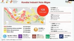 Deskripsi : Kondisi Industri Hulu Migas Indonesia I Sumber Foto : Humas SKK Migas